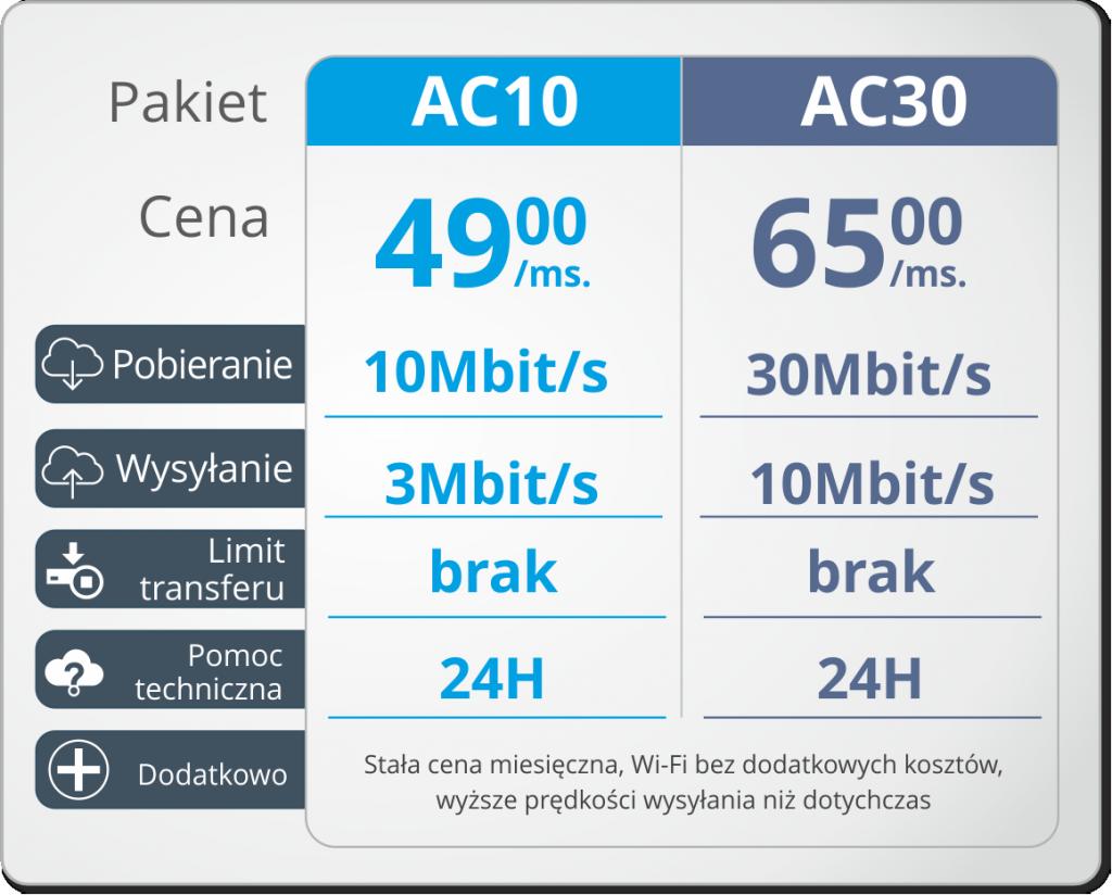 pakiety-wifi-wrzesien-2015