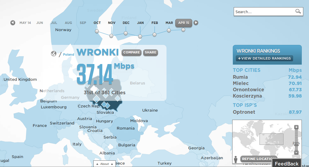 Wronki w rankingu Speedtest